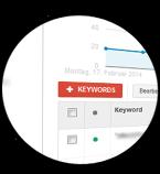AdWords Lupe Keywords