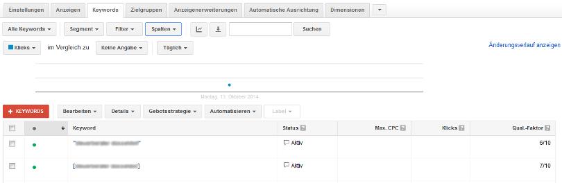 AdWords-Qualitaets-Faktor-gleiche-Keywords